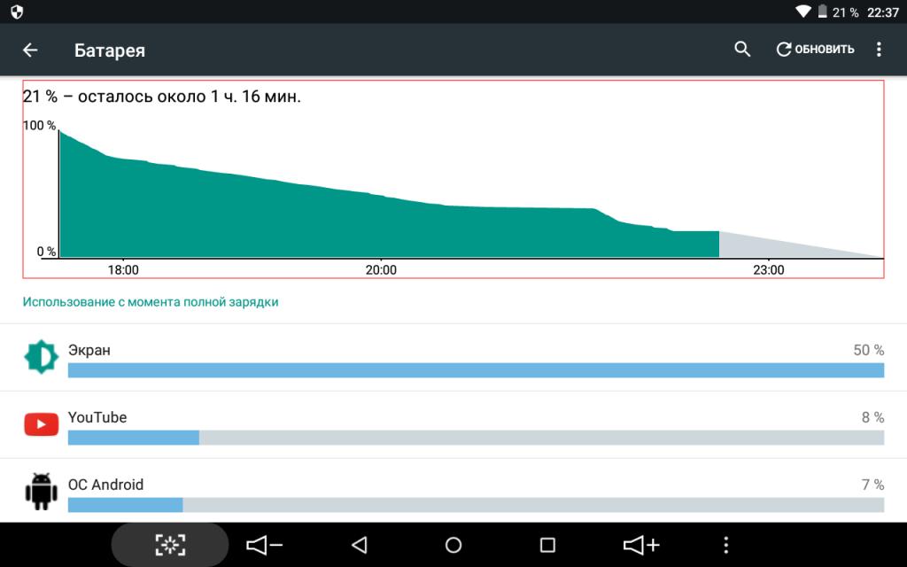 Тест батареи в планшете Teclast P80H
