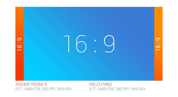 18:6 screen