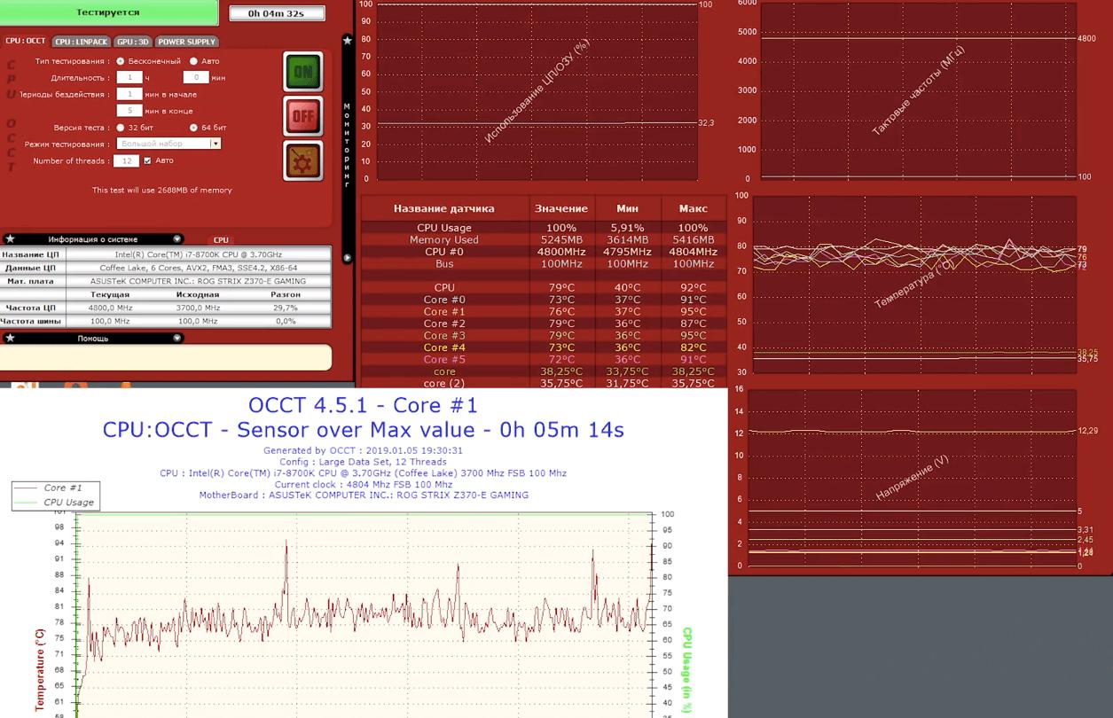 Тестирование температуры процессора без термопасты