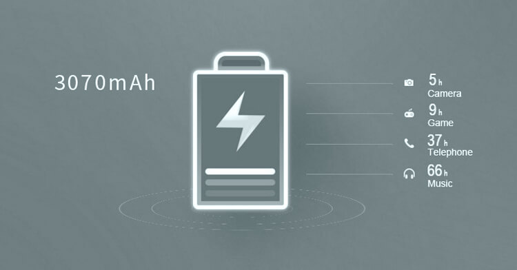 Батарея Meizu M5