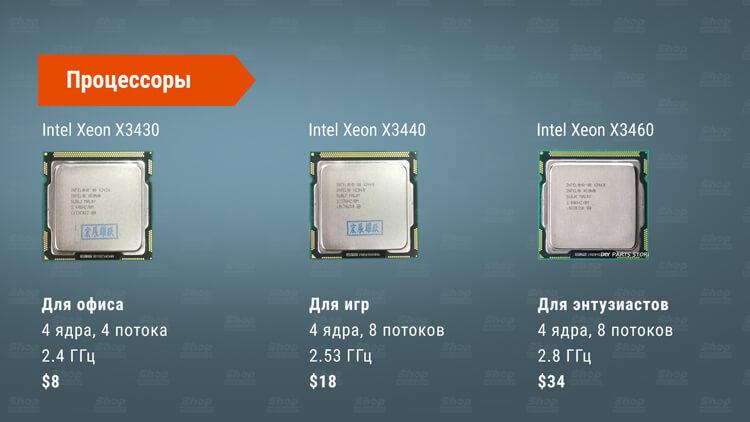 Процессоры для сборок 1156