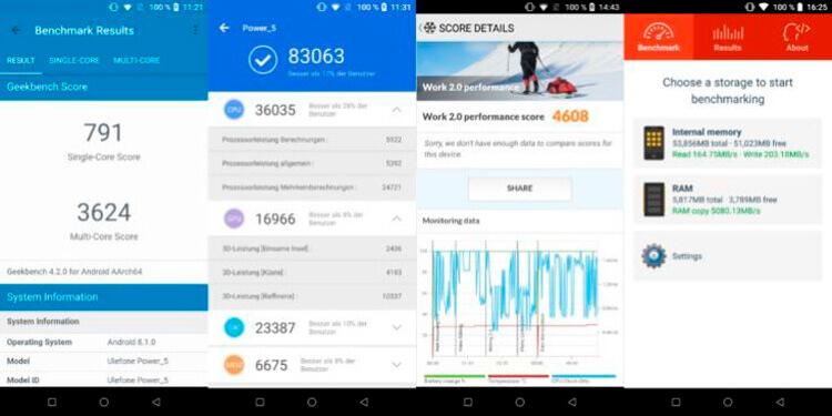 Синтетические тесты Ulephone Power 5