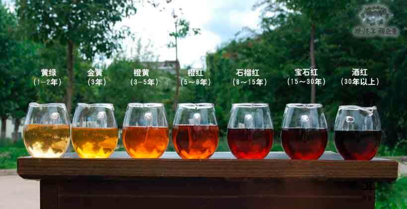 Цвет чая Пуэр